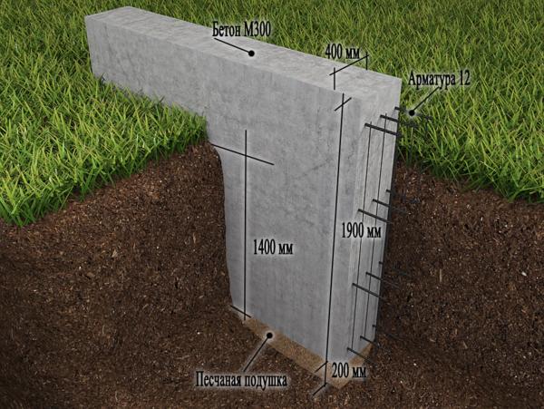 Бетон какой бывает тощий бетон как приготовить