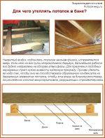 Баня потолок утепление – Как утеплить потолок в бане с холодной крышей: лучшие способы и инструкции!