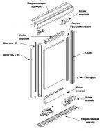 Монтаж раздвижных дверей – Установка раздвижных дверей своими руками. +Монтаж