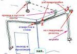 Как правильно развести электропроводку – схема и монтаж своими руками