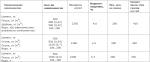 Шлакоблок пропорции приготовления раствора – Состав и пропорции раствора для шлакоблока