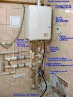 Установка навесного котла – Установка настенного газового котла: монтаж своими руками