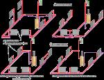 Двухконтурное отопление частного дома – Двухконтурная система отопления частного дома. Все, что нужно знать