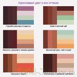 Сочетание цветов в интерьере таблица коричневый – Сочетание цветов в интерьере: таблица комбинации оттенков
